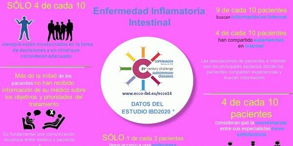 2000 nuevos casos diagnosticados de enfermedad inflamatoria intestinal cada ano