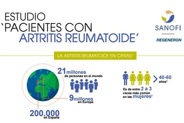 dolor incomprension de la enfermedad y la falta de tratamientos frustran a los pacientes con artritis reumatoide