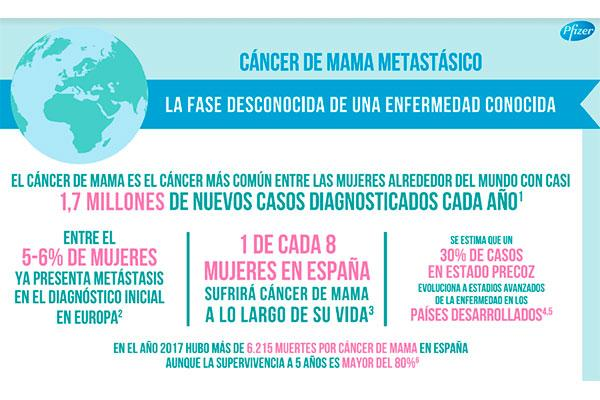 cancer-de-mama-metas