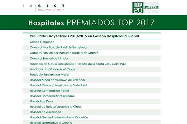 conoce losnbsphospitales espaoles galardonados ennbsplos premios top 20