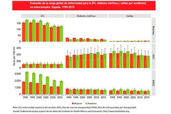 espana ahorraria 16000 millones de euros si la sociedad mejorara su dieta e hiciera mas ejercicio