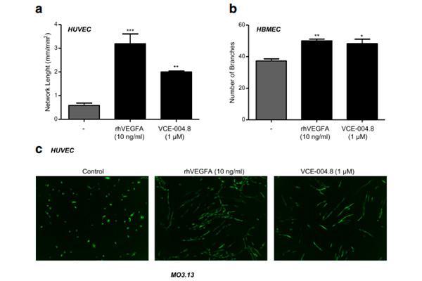 un canabinoide induce remielinazin en dos modelos experimentales de esclerosis mltiple