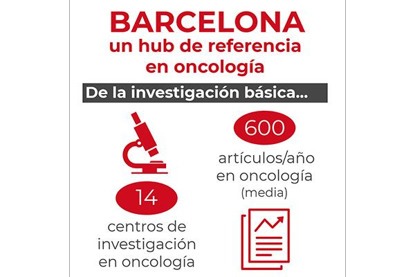 catalua 50 empresas biomdicas trabajando en oncologa