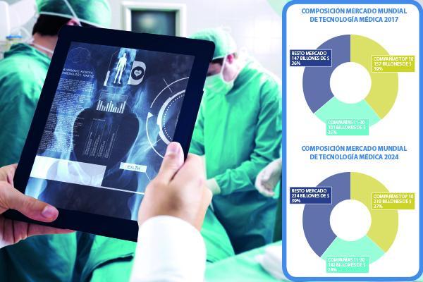 tecnologia-medica-un