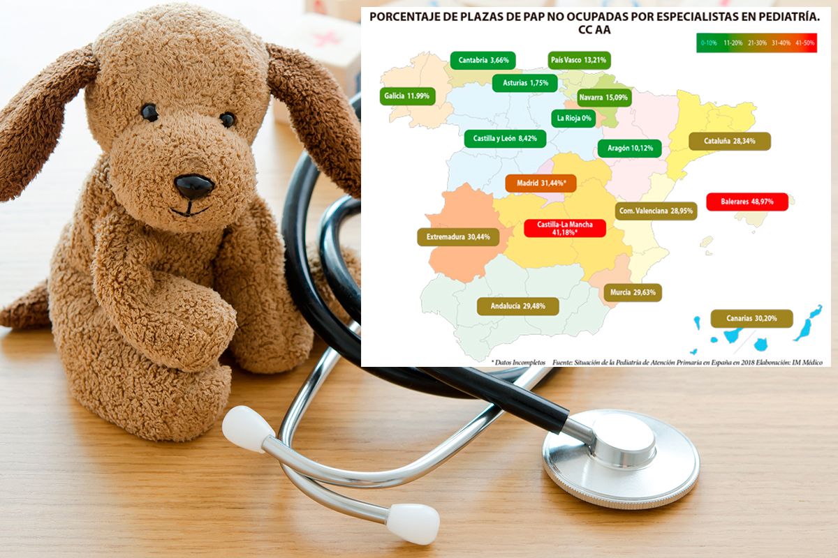 donde-estan-los-pediatras-de-atencion-primaria