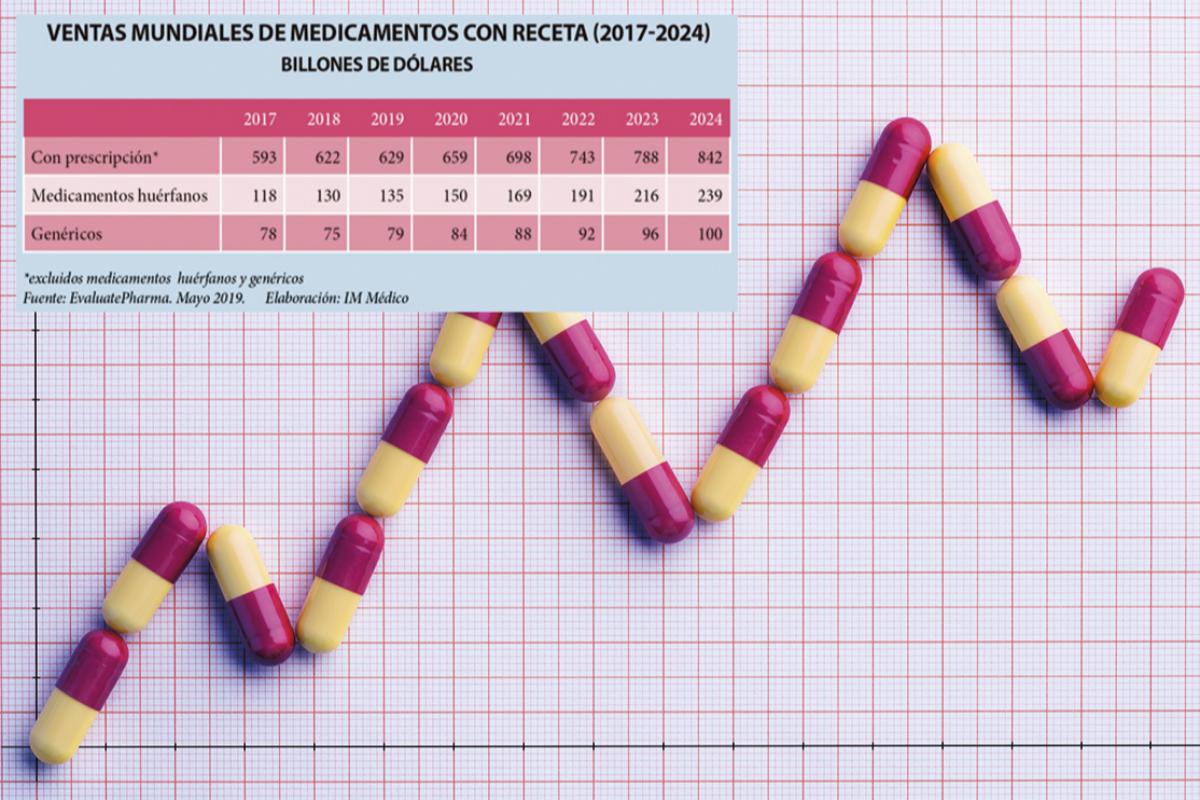la-inmunoncologia-impulsa-la-prevision-de-venta-de-medicamentos-para