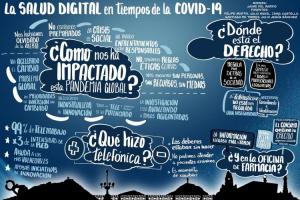 el-congreso-internacional-de-salud-digital-inaugura-su-septima-edici