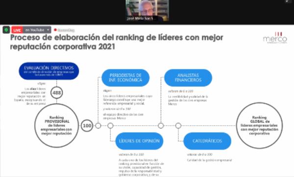 rnking-merco-2021-sanitas-se-corona-como-la-empresa-sanitaria-con-mej
