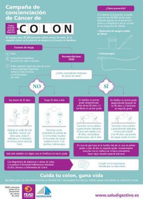 el cncer de colon se cura en ms del 90 de los casos si se detecta precozmente