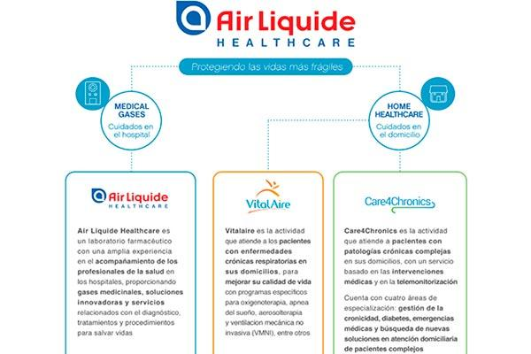 care4chronics la nueva marca de air liquide healthcare para atender patologiacuteas croacutenicas complejas