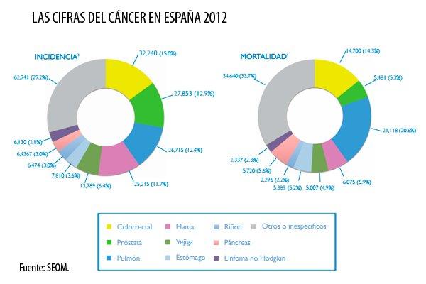 https://www.immedicohospitalario.es/