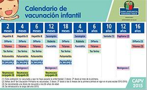 pas vasco incluir la vacuna del neumococo para todos los nios y nias vascos a partir del 1 de julio