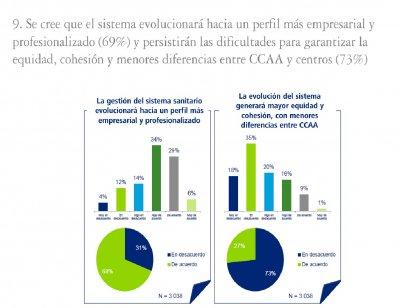 pharma talents y deloitte presentan un estudio del sector sanitario en espana