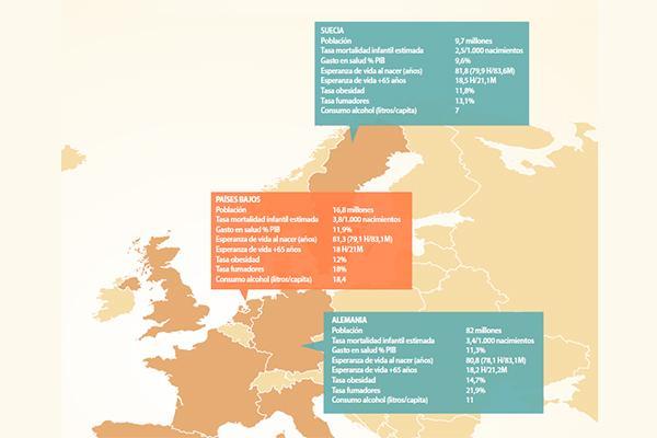Los sistemas sanitarios en europa segunda parte for Modelos sanitarios